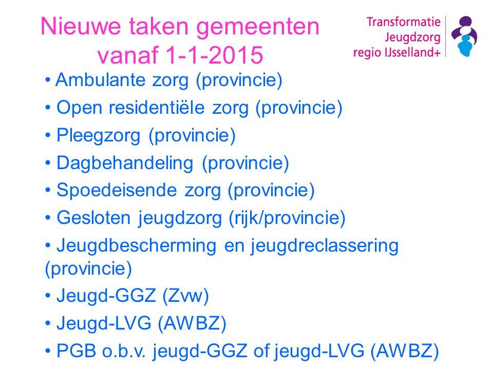 Nieuwe taken gemeenten vanaf 1-1-2015 Ambulante zorg (provincie) Open residentiële zorg (provincie) Pleegzorg (provincie) Dagbehandeling (provincie) Spoedeisende zorg (provincie) Gesloten jeugdzorg (rijk/provincie) Jeugdbescherming en jeugdreclassering (provincie) Jeugd-GGZ (Zvw) Jeugd-LVG (AWBZ) PGB o.b.v.