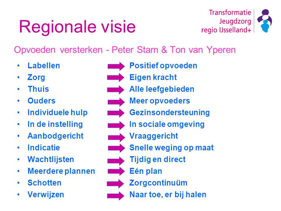 Regionale visie Opvoeden versterken - Peter Stam & Ton van Yperen LabellenPositief opvoeden ZorgEigen kracht Thuis Alle leefgebieden OudersMeer opvoed