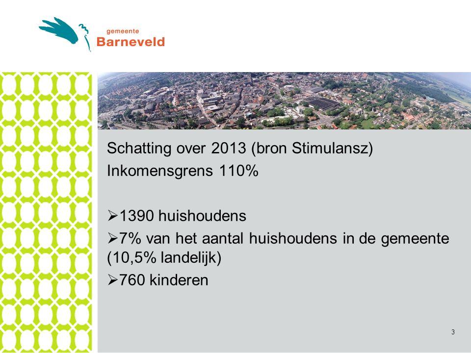 doelgroep Schatting over 2013 (bron Stimulansz) Inkomensgrens 110%  1390 huishoudens  7% van het aantal huishoudens in de gemeente (10,5% landelijk)  760 kinderen 3