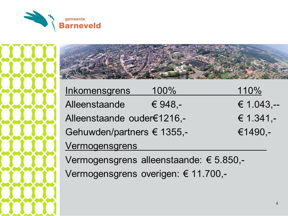 doelgroep Inkomensgrens 100% 110% Alleenstaande € 948,-€ 1.043,-- Alleenstaande ouder€1216,-€ 1.341,- Gehuwden/partners € 1355,-€1490,- Vermogensgrens Vermogensgrens alleenstaande: € 5.850,- Vermogensgrens overigen: € 11.700,- 4
