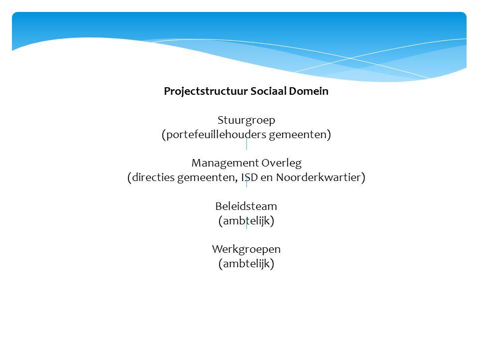 Projectstructuur Sociaal Domein Stuurgroep (portefeuillehouders gemeenten) Management Overleg (directies gemeenten, ISD en Noorderkwartier) Beleidsteam (ambtelijk) Werkgroepen (ambtelijk)
