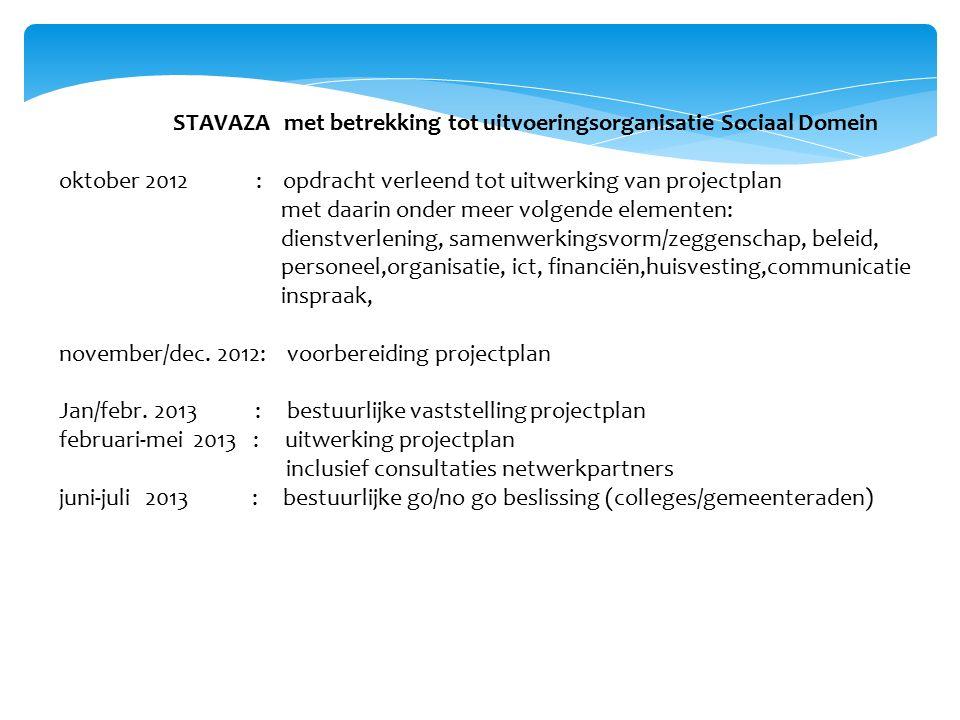 STAVAZA met betrekking tot uitvoeringsorganisatie Sociaal Domein oktober 2012 : opdracht verleend tot uitwerking van projectplan met daarin onder meer volgende elementen: dienstverlening, samenwerkingsvorm/zeggenschap, beleid, personeel,organisatie, ict, financiën,huisvesting,communicatie inspraak, november/dec.