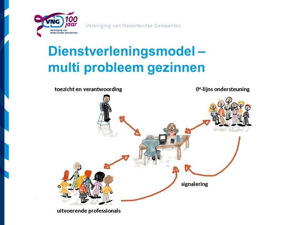 Vereniging van Nederlandse Gemeenten Dienstverleningsmodel – multi probleem gezinnen