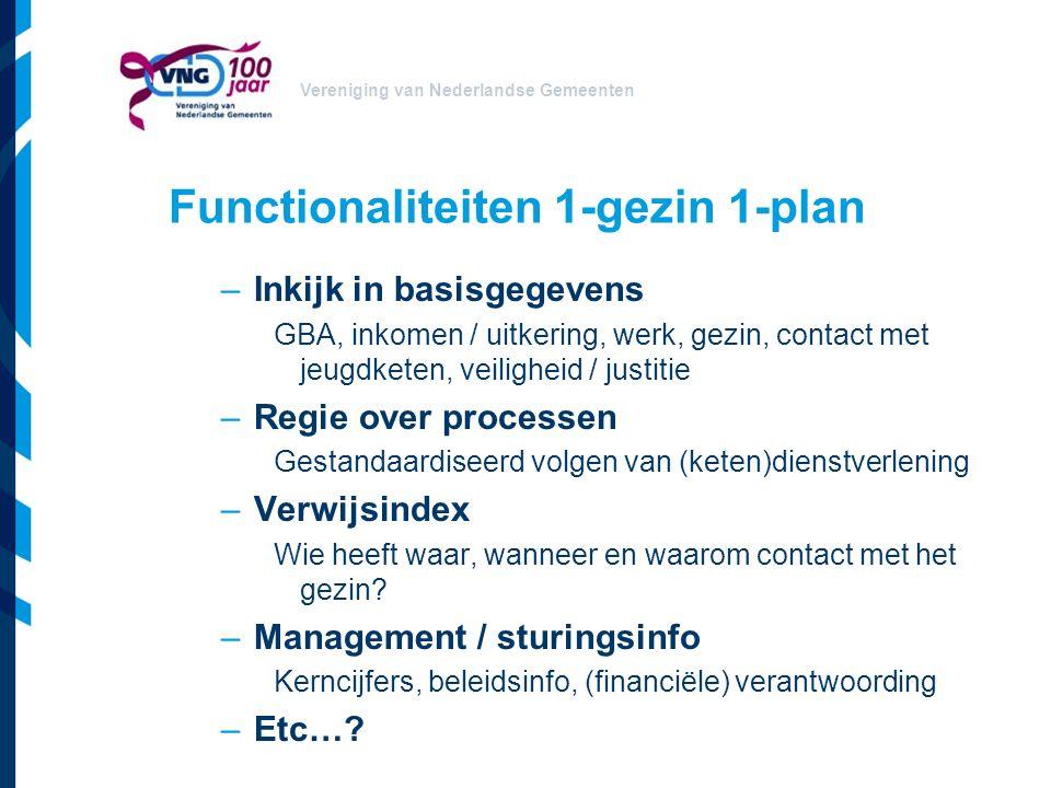Vereniging van Nederlandse Gemeenten Functionaliteiten 1-gezin 1-plan –Inkijk in basisgegevens GBA, inkomen / uitkering, werk, gezin, contact met jeug
