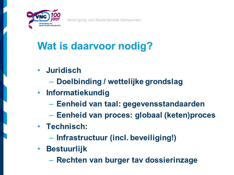 Vereniging van Nederlandse Gemeenten Wat is daarvoor nodig? Juridisch –Doelbinding / wettelijke grondslag Informatiekundig –Eenheid van taal: gegevens