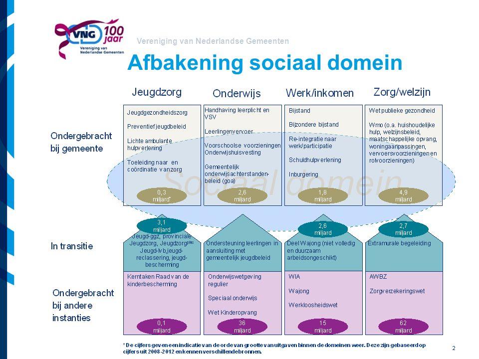 Vereniging van Nederlandse Gemeenten Afbakening sociaal domein