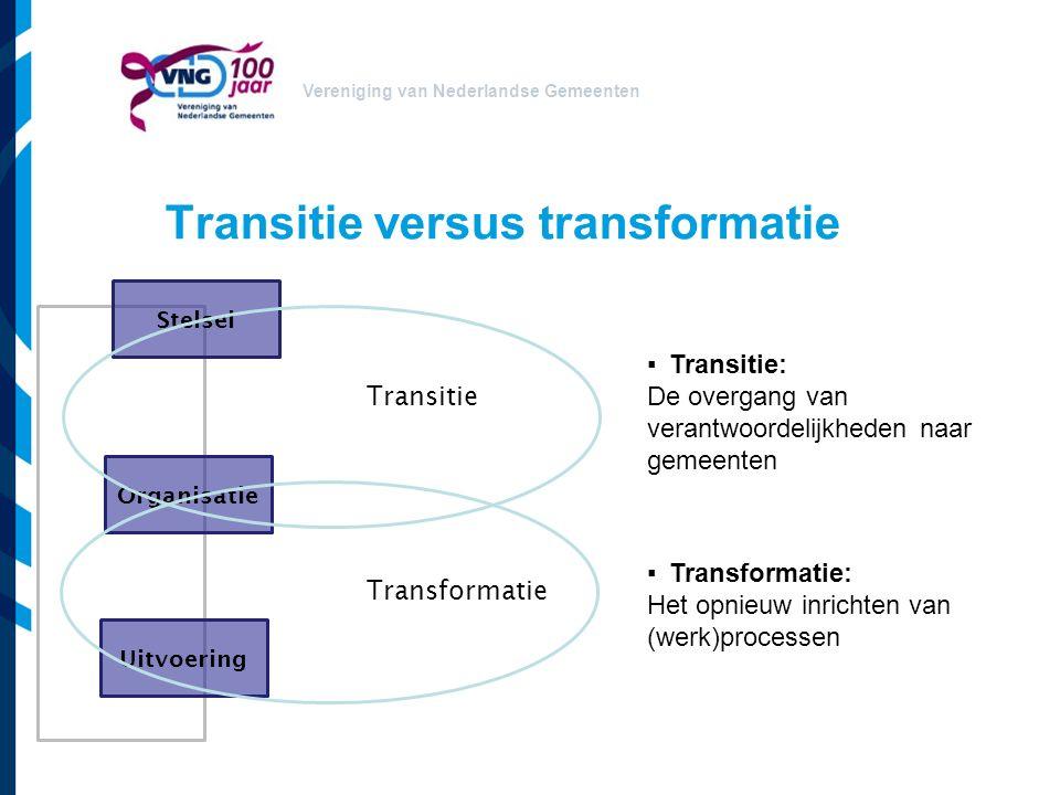 Vereniging van Nederlandse Gemeenten Transitie versus transformatie Stelsel ▪Transitie: De overgang van verantwoordelijkheden naar gemeenten Uitvoering ▪Transformatie: Het opnieuw inrichten van (werk)processen Transitie Transformatie Organisatie
