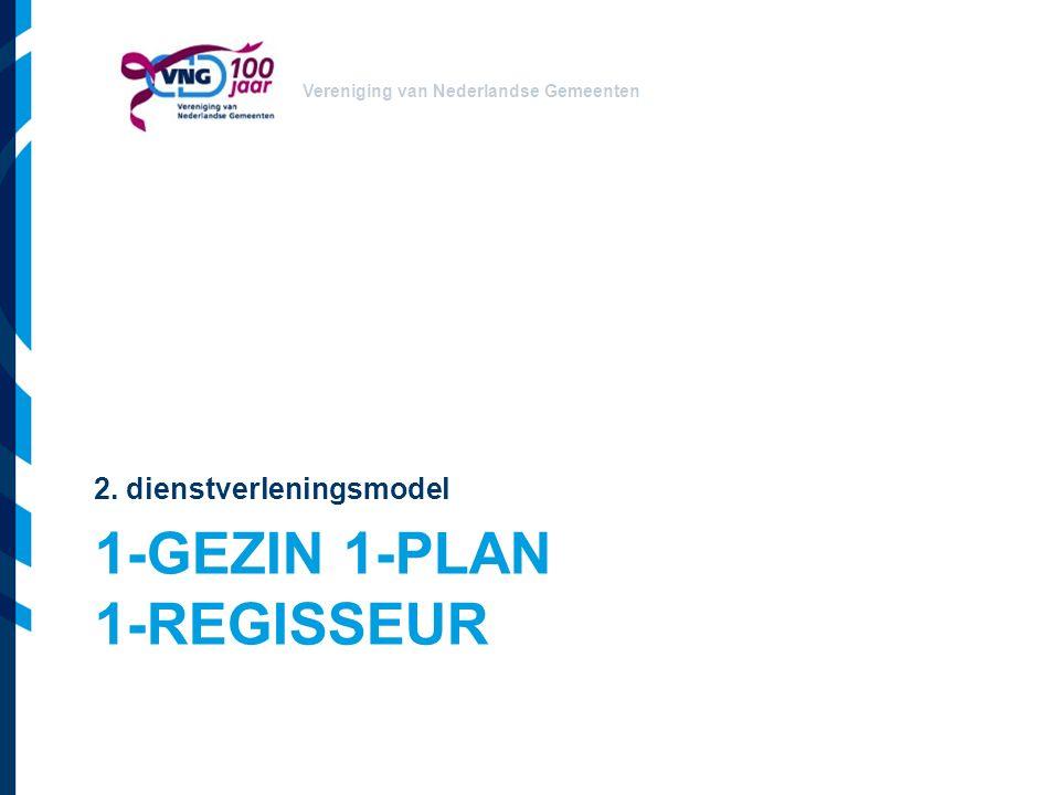 1-GEZIN 1-PLAN 1-REGISSEUR 2. dienstverleningsmodel