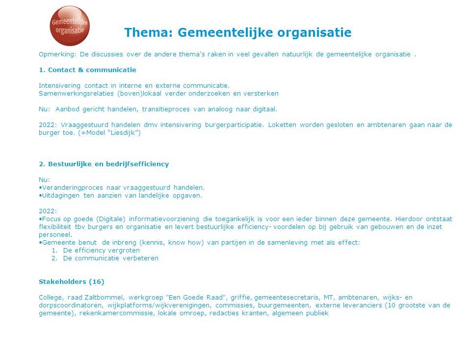 Thema: Gemeentelijke organisatie Opmerking: De discussies over de andere thema's raken in veel gevallen natuurlijk de gemeentelijke organisatie. 1. Co