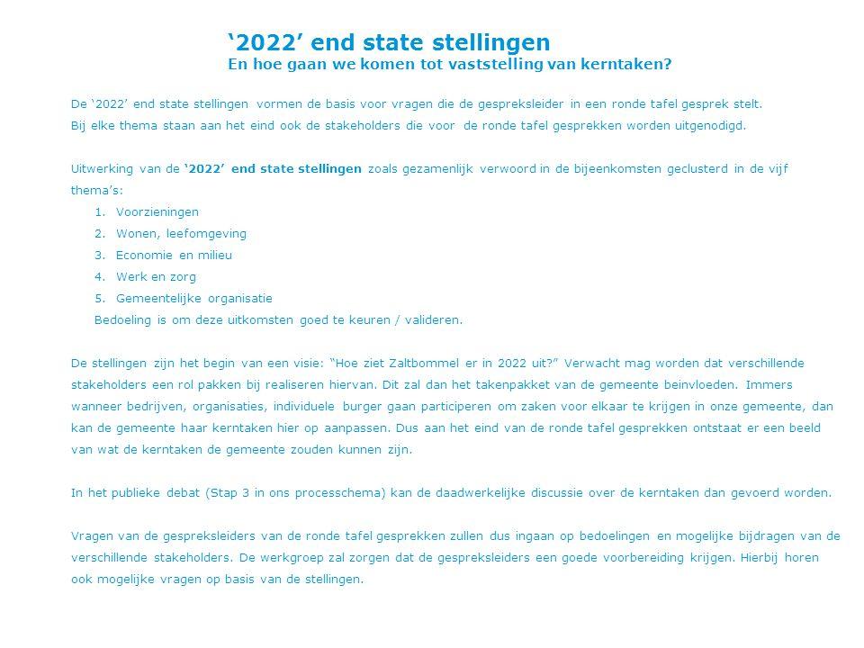 '2022' end state stellingen En hoe gaan we komen tot vaststelling van kerntaken? De '2022' end state stellingen vormen de basis voor vragen die de ges
