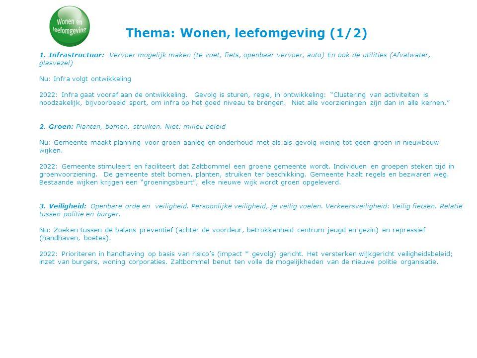 Thema: Wonen, leefomgeving (1/2) 1. Infrastructuur: Vervoer mogelijk maken (te voet, fiets, openbaar vervoer, auto) En ook de utilities (Afvalwater, g