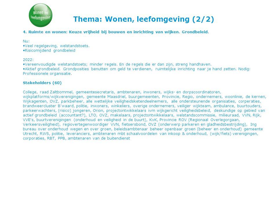 Thema: Wonen, leefomgeving (2/2) 4.