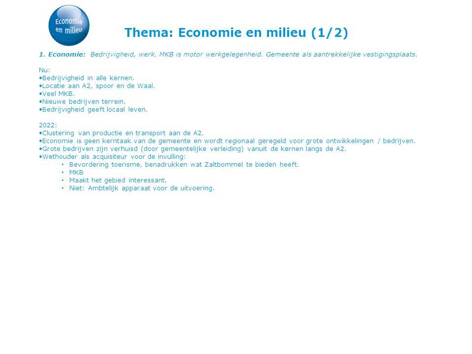 Thema: Economie en milieu (1/2) 1. Economie: Bedrijvigheid, werk. MKB is motor werkgelegenheid. Gemeente als aantrekkelijke vestigingsplaats. Nu: Bedr