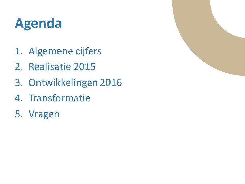Tekst Agenda 1.Algemene cijfers 2.Realisatie 2015 3.Ontwikkelingen 2016 4.Transformatie 5.Vragen