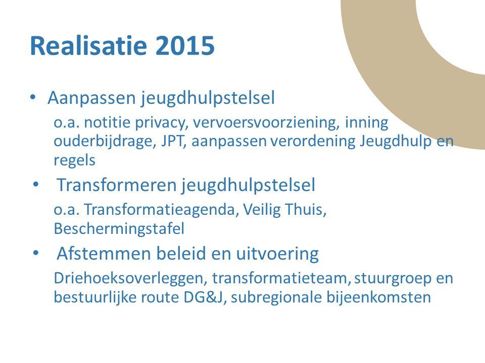 Tekst Realisatie 2015 Aanpassen jeugdhulpstelsel o.a. notitie privacy, vervoersvoorziening, inning ouderbijdrage, JPT, aanpassen verordening Jeugdhulp