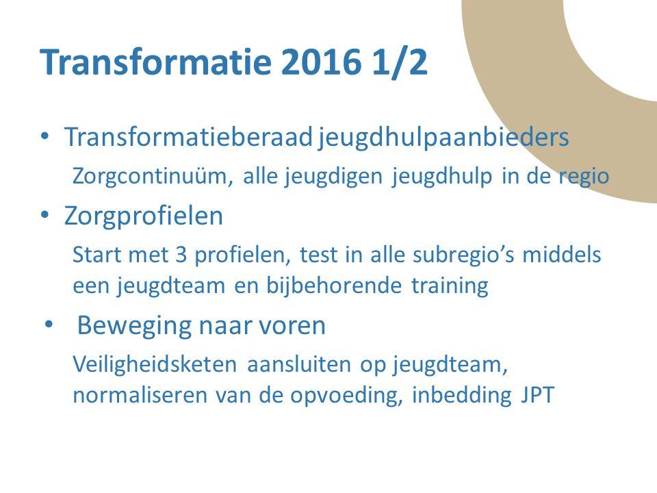 Tekst Transformatie 2016 1/2 Transformatieberaad jeugdhulpaanbieders Zorgcontinuüm, alle jeugdigen jeugdhulp in de regio Zorgprofielen Start met 3 pro