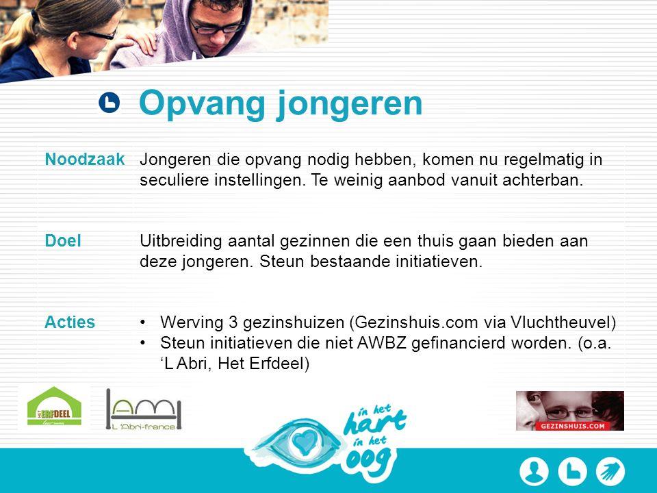 Opvang jongeren NoodzaakJongeren die opvang nodig hebben, komen nu regelmatig in seculiere instellingen.