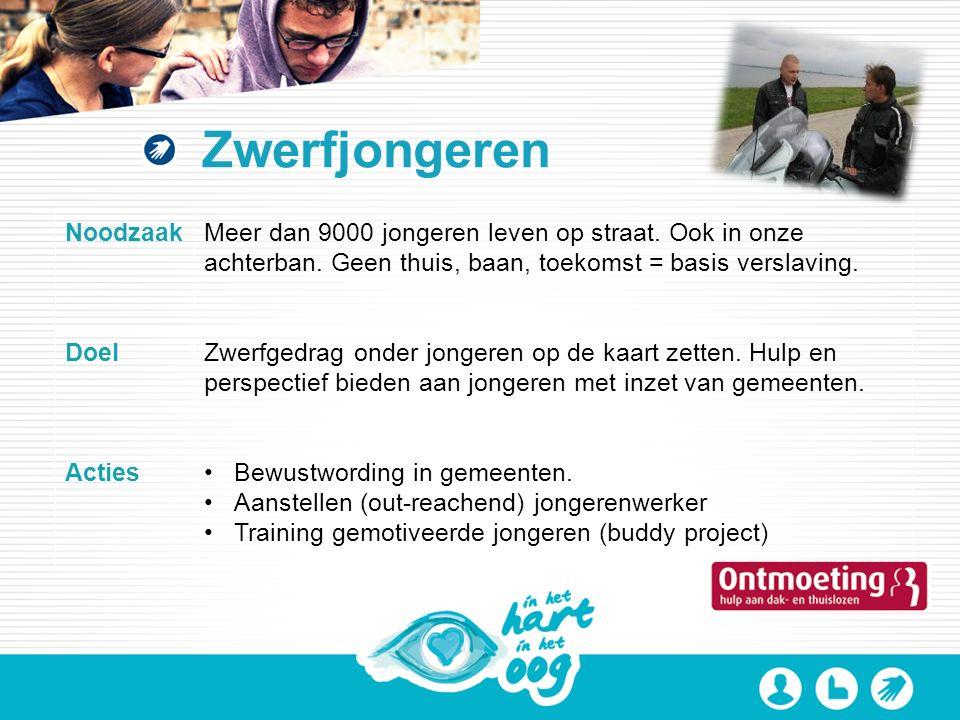 Zwerfjongeren NoodzaakMeer dan 9000 jongeren leven op straat.