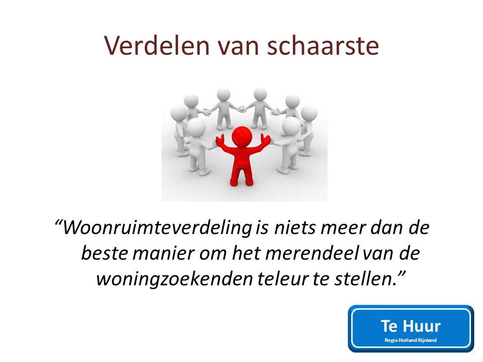 C. Gewenste situatie volgens de corporaties Te Huur Regio Holland Rijnland