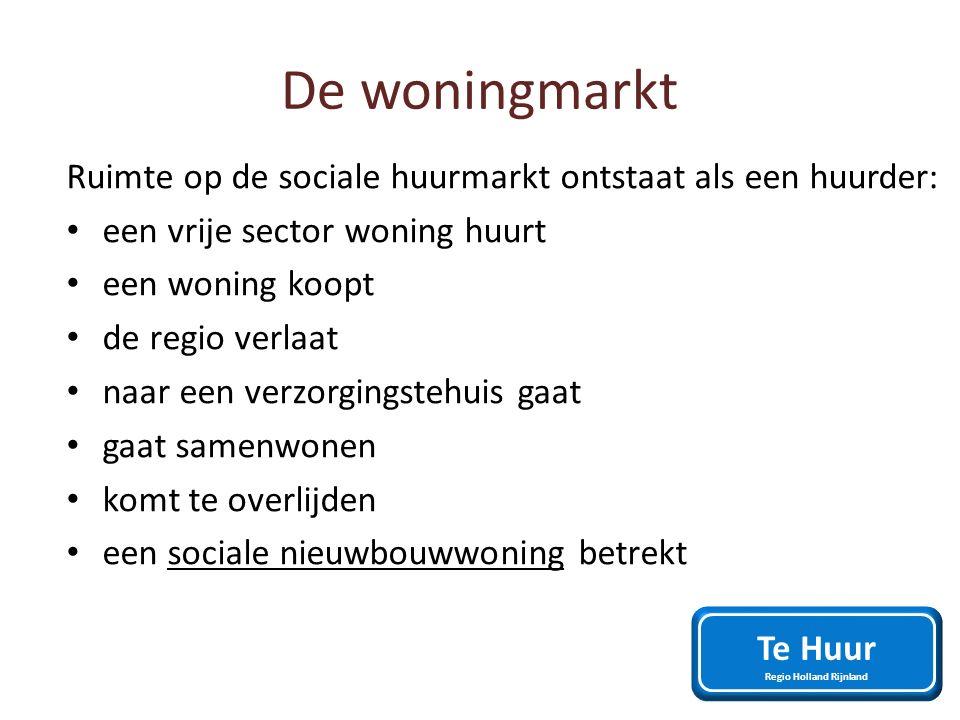 De woningmarkt Te Huur Regio Holland Rijnland Ruimte op de sociale huurmarkt ontstaat als een huurder: een vrije sector woning huurt een woning koopt de regio verlaat naar een verzorgingstehuis gaat gaat samenwonen komt te overlijden een sociale nieuwbouwwoning betrekt