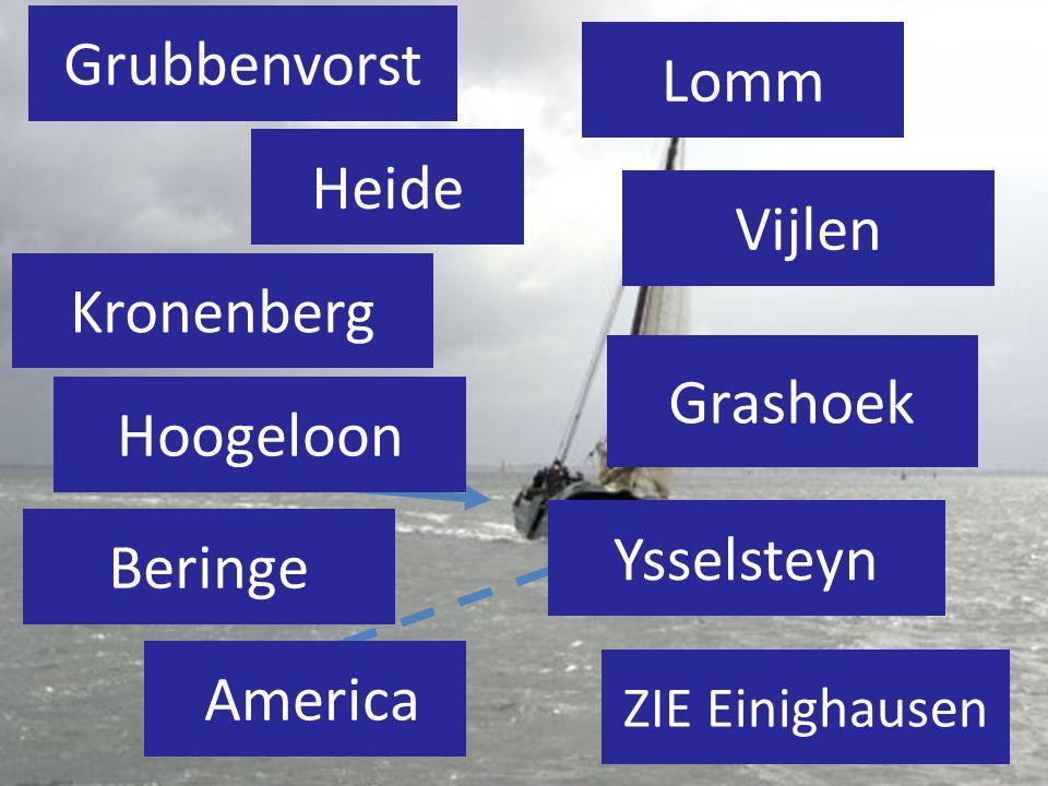 Heide Beringe America Ysselsteyn Grubbenvorst Vijlen Hoogeloon Crowd-funding Right to challenge Grashoek ZIE Einighausen Kronenberg Lomm