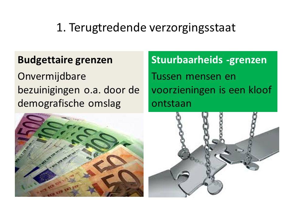 1. Terugtredende verzorgingsstaat Budgettaire grenzen Onvermijdbare bezuinigingen o.a.