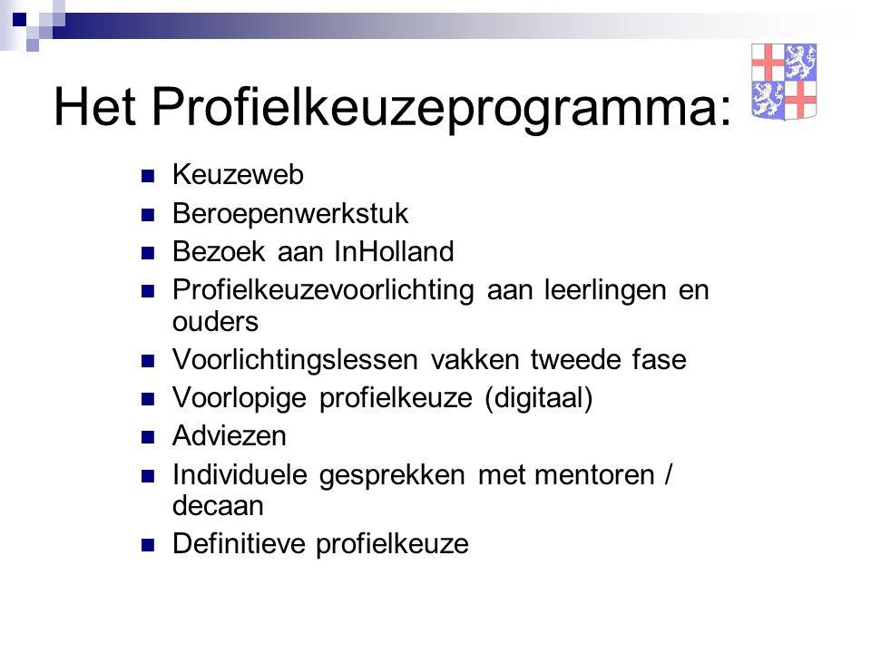Profiel- en studiekeuzemethode Testen: - interesse (2x) - kwaliteiten - beroepen - profielkeuze - studiekeuze (2x) http://schoter.dedecaan.net