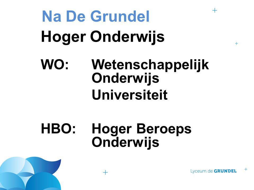 Na De Grundel Hoger Onderwijs WO:Wetenschappelijk Onderwijs Universiteit HBO:Hoger Beroeps Onderwijs