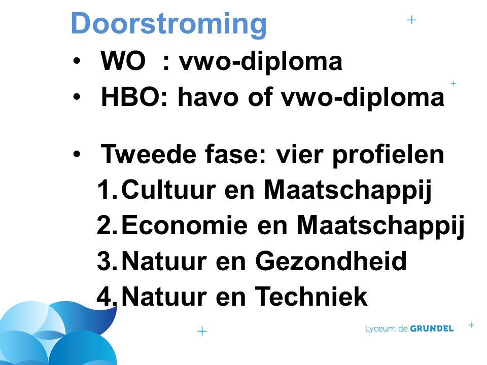 Doorstroming WO : vwo-diploma HBO: havo of vwo-diploma Tweede fase: vier profielen 1.Cultuur en Maatschappij 2.Economie en Maatschappij 3.Natuur en Gezondheid 4.Natuur en Techniek