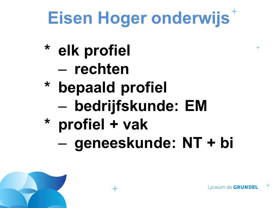 Eisen Hoger onderwijs *elk profiel –rechten *bepaald profiel –bedrijfskunde: EM *profiel + vak –geneeskunde: NT + bi