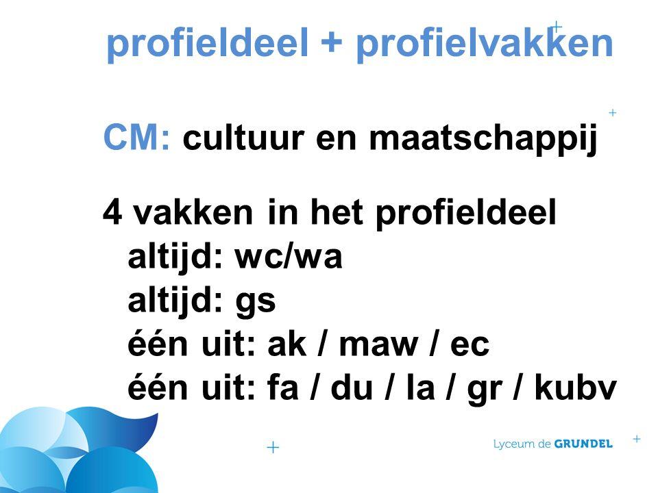 profieldeel + profielvakken CM: cultuur en maatschappij 4 vakken in het profieldeel altijd:wc/wa altijd: gs één uit:ak / maw / ec één uit: fa / du / la / gr / kubv
