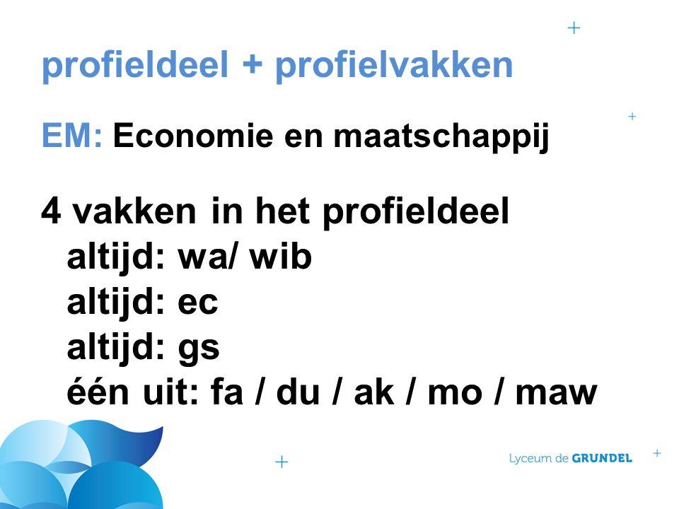profieldeel + profielvakken EM: Economie en maatschappij 4 vakken in het profieldeel altijd: wa/ wib altijd: ec altijd: gs één uit: fa / du / ak / mo / maw