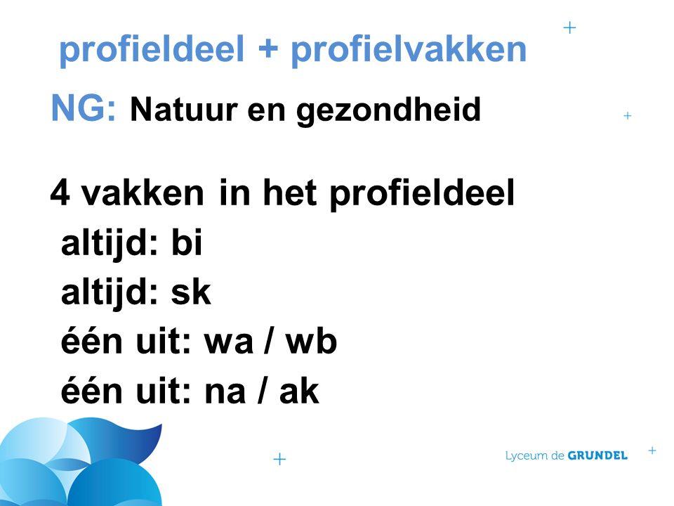 profieldeel + profielvakken NG: Natuur en gezondheid 4 vakken in het profieldeel altijd: bi altijd: sk één uit: wa / wb één uit: na / ak
