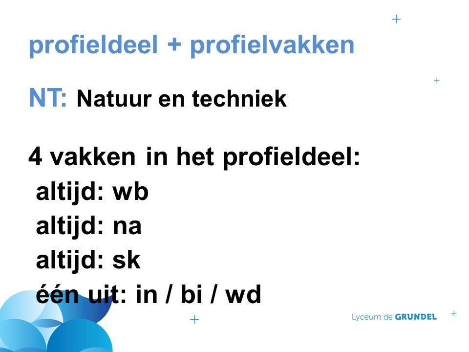 profieldeel + profielvakken NT: Natuur en techniek 4 vakken in het profieldeel: altijd: wb altijd: na altijd: sk één uit: in / bi / wd