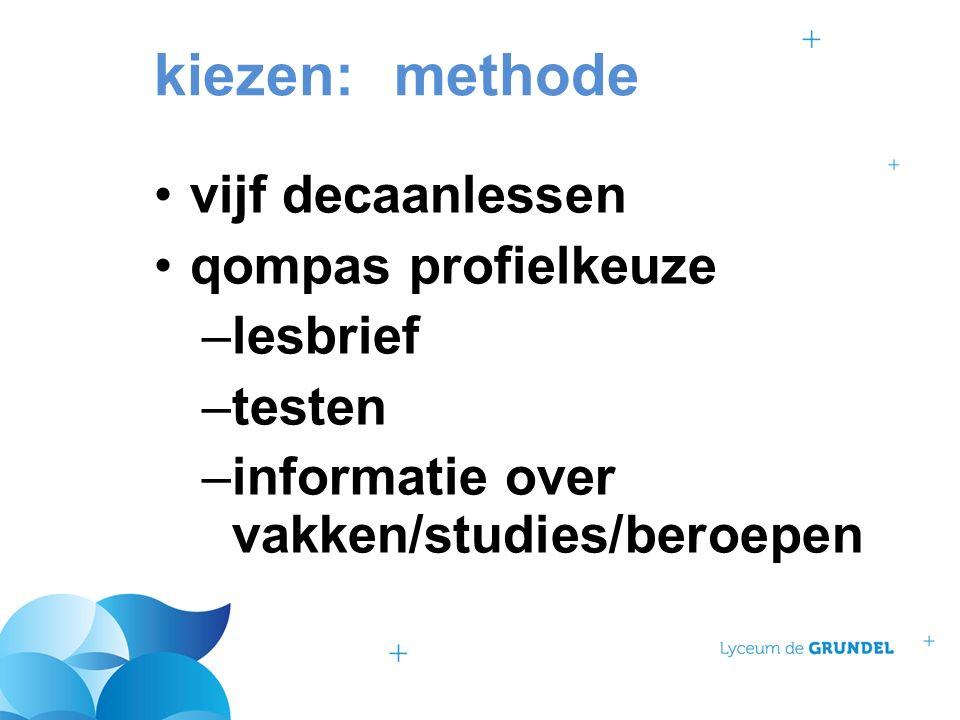 kiezen:methode vijf decaanlessen qompas profielkeuze –lesbrief –testen –informatie over vakken/studies/beroepen