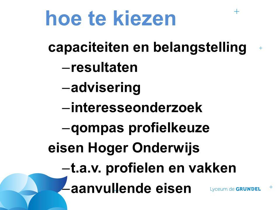 hoe te kiezen capaciteiten en belangstelling –resultaten –advisering –interesseonderzoek –qompas profielkeuze eisen Hoger Onderwijs –t.a.v.
