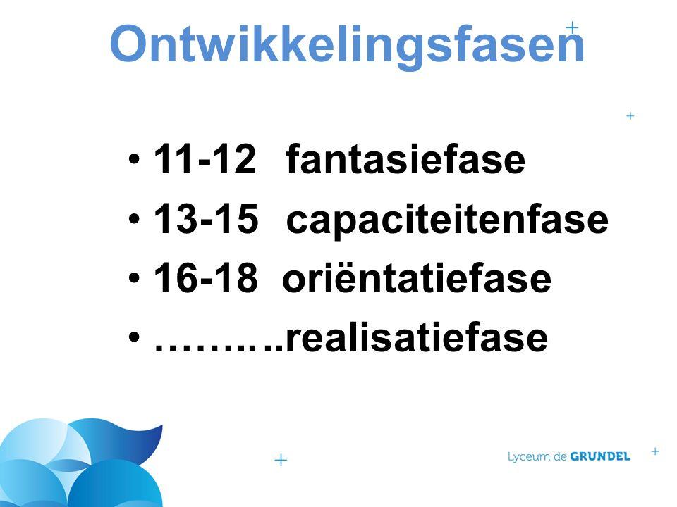 Ontwikkelingsfasen 11-12 fantasiefase 13-15 capaciteitenfase 16-18 oriëntatiefase ……....realisatiefase