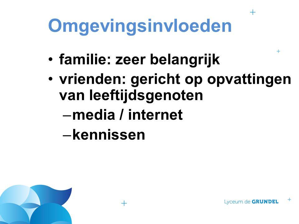 Omgevingsinvloeden familie: zeer belangrijk vrienden: gericht op opvattingen van leeftijdsgenoten –media / internet –kennissen