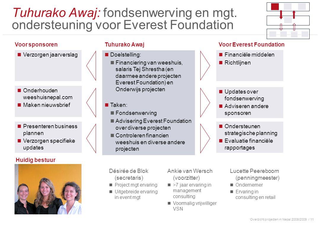 Overzicht projecten in Nepal 2008/2009/ 11 Tuhurako Awaj: fondsenwerving en mgt.