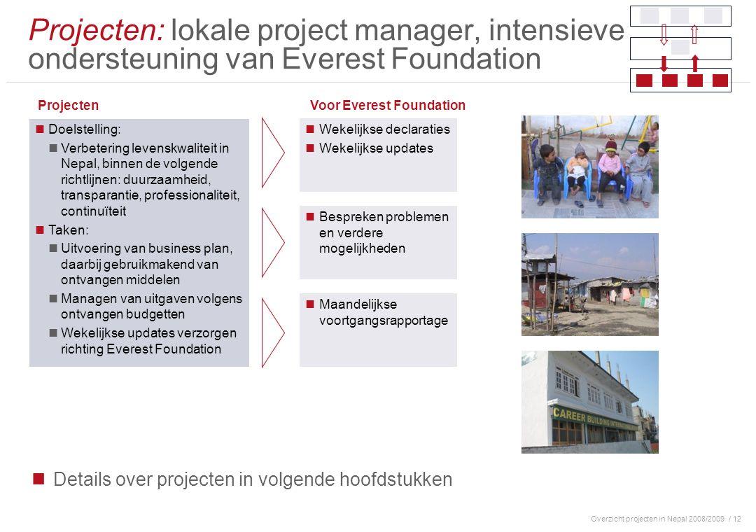 Overzicht projecten in Nepal 2008/2009/ 12 Projecten: lokale project manager, intensieve ondersteuning van Everest Foundation Wekelijkse declaraties W