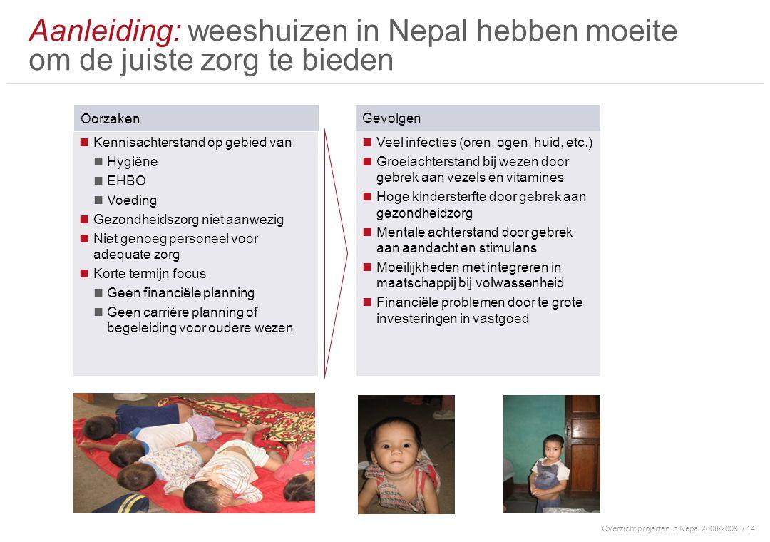 Overzicht projecten in Nepal 2008/2009/ 14 Aanleiding: weeshuizen in Nepal hebben moeite om de juiste zorg te bieden Oorzaken Kennisachterstand op geb