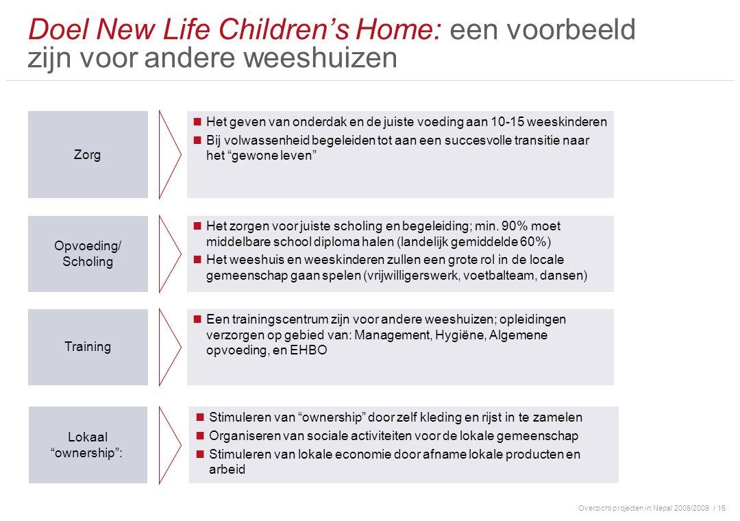 """Overzicht projecten in Nepal 2008/2009/ 15 Doel New Life Children's Home: een voorbeeld zijn voor andere weeshuizen Lokaal """"ownership"""": Stimuleren van"""