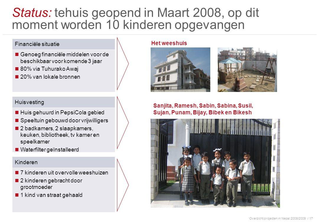 Overzicht projecten in Nepal 2008/2009/ 17 Status: tehuis geopend in Maart 2008, op dit moment worden 10 kinderen opgevangen Financiële situatie Genoe