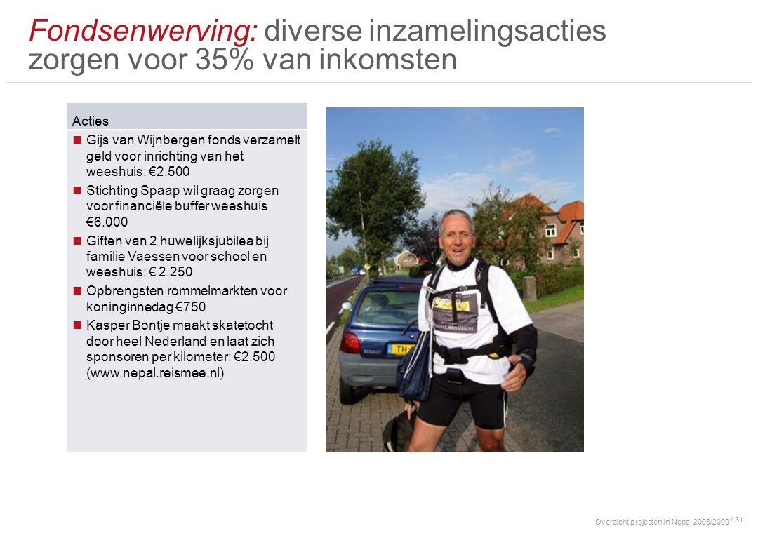 Overzicht projecten in Nepal 2008/2009 / 31 Fondsenwerving: diverse inzamelingsacties zorgen voor 35% van inkomsten Acties Gijs van Wijnbergen fonds v