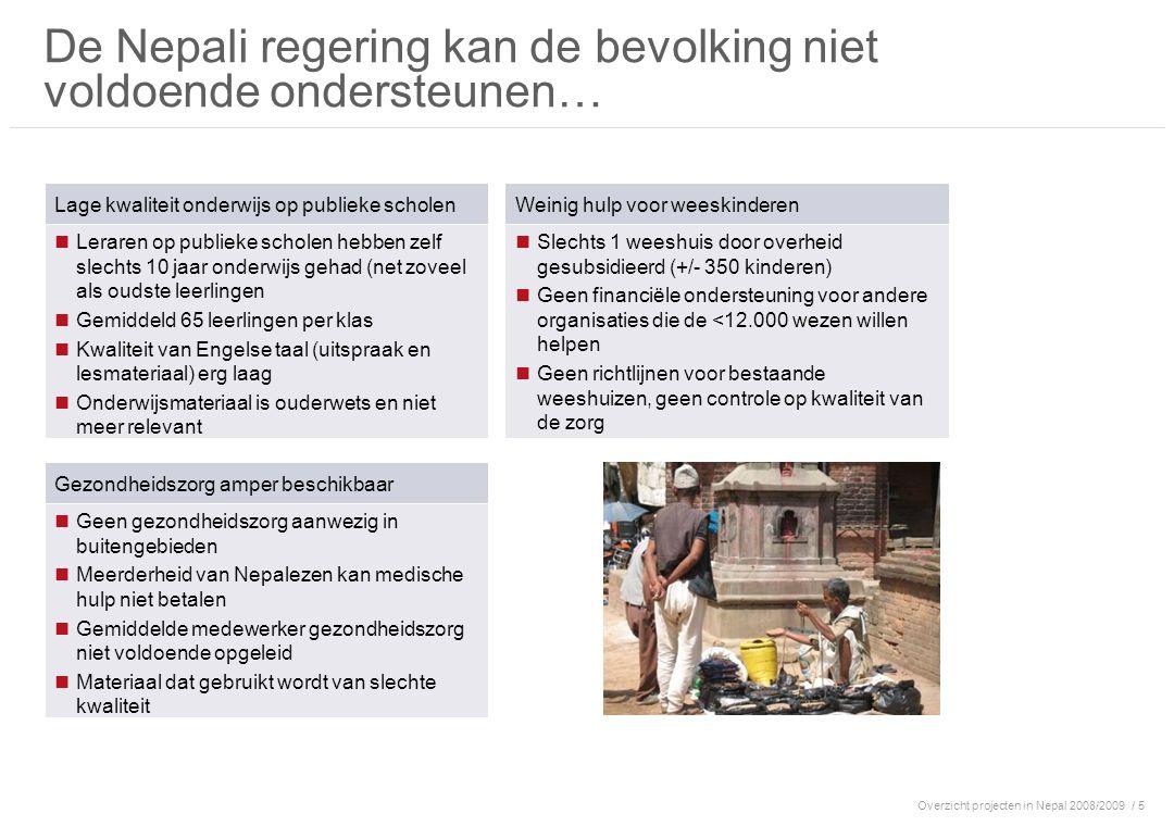 Overzicht projecten in Nepal 2008/2009 / 16 Continuïteit gegarandeerd door 2,5 jaar (€18,750) direct beschikbaar te hebben Budget jaar 1: €7.500 (gebaseerd op gemid- delde van 10 kinderen) 2 full-time oppasmoeders Personeel Huur, Gas, Water, Licht, Telefoon Huisvesting Schoolgeld, uniformen, boeken, pennen Onderwijs Uitgaven €7.500 Rijst, Groente,Thee, Water en snacks Eten Medicijnen, bezoek aan arts, ziekenhuis Gezondheidszorg Speelgoed, uitstapjes Ontspanning (€100) € 950 € 1.000 € 3.000 €1.750 € 350 € 300 Winter, Zomer, Speel kleding Kleding