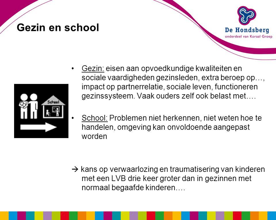 Gezin en school Gezin: eisen aan opvoedkundige kwaliteiten en sociale vaardigheden gezinsleden, extra beroep op…, impact op partnerrelatie, sociale le