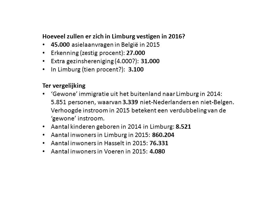 Hoeveel zullen er zich in Limburg vestigen in 2016.