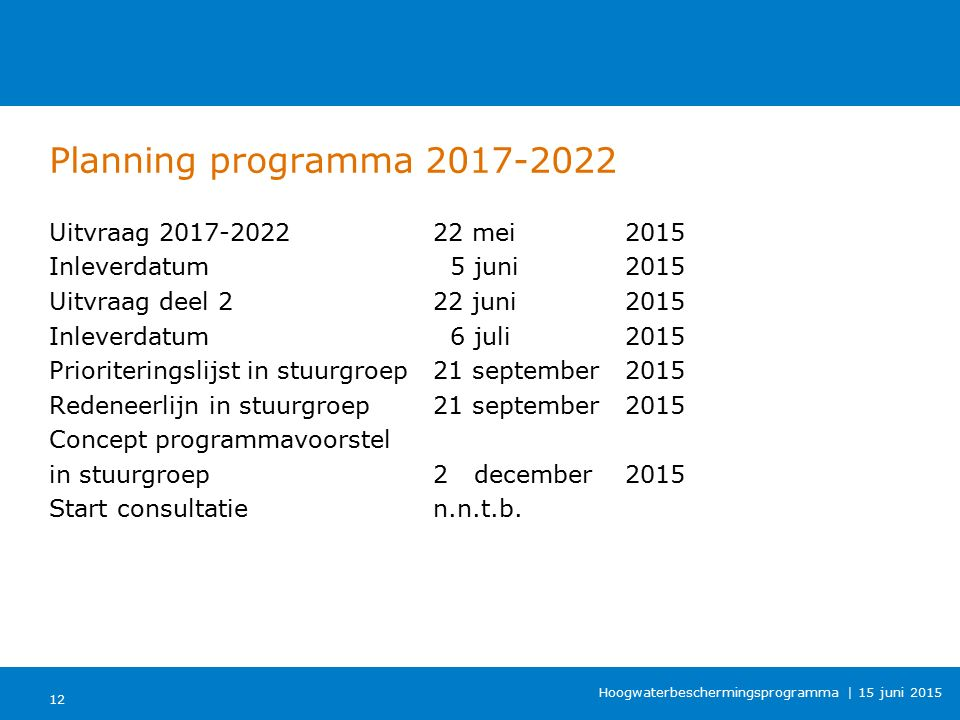 Planning programma 2017-2022 Uitvraag 2017-202222 mei 2015 Inleverdatum 5 juni 2015 Uitvraag deel 222 juni 2015 Inleverdatum 6 juli 2015 Prioriteringslijst in stuurgroep21 september 2015 Redeneerlijn in stuurgroep21 september 2015 Concept programmavoorstel in stuurgroep2 december2015 Start consultatien.n.t.b.