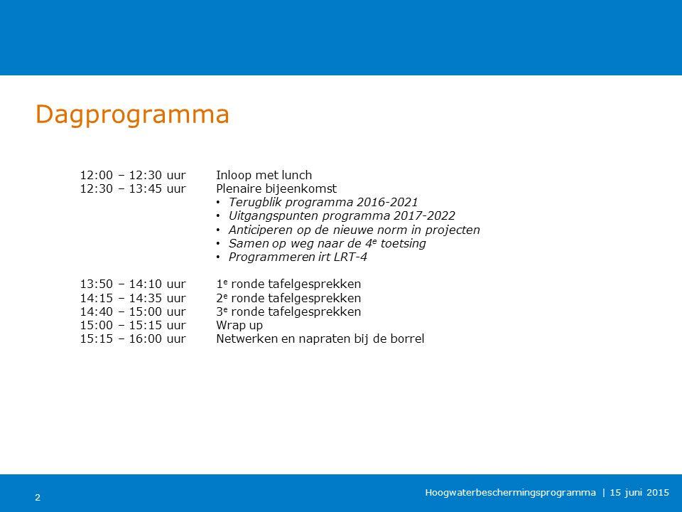 Nieuwe normen in HWBP projecten Kenrick Heijn Hoogwaterbeschermingsprogramma | 15 juni 2015
