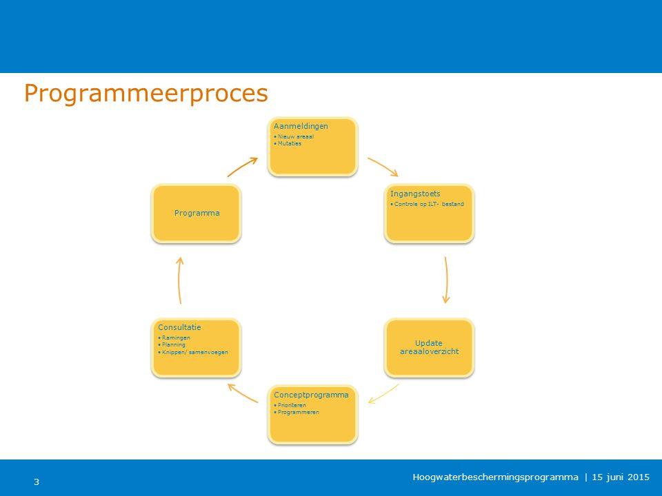 Ontwerpuitgangspunten Ontwerpen is het maken van keuzen Het vaststellen van uitgangspunten is een cyclisch proces.
